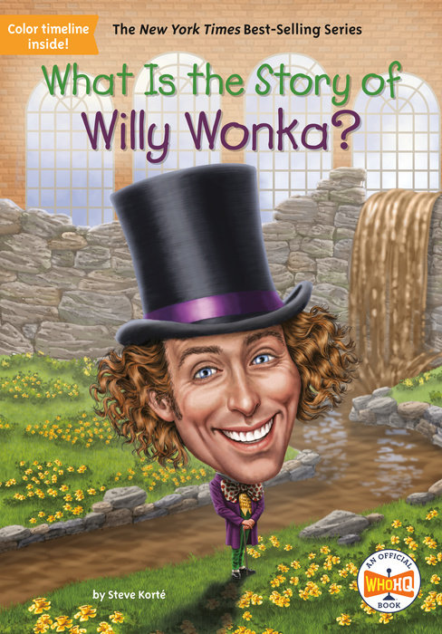 What Is the Story of Willy Wonka?