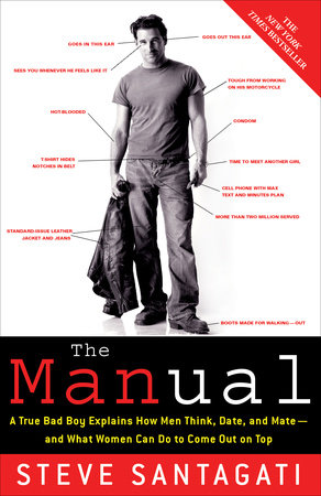 The Manual by