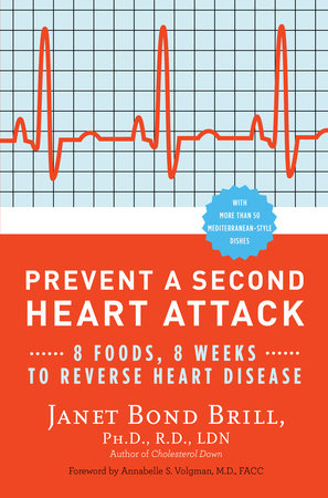 Prevent a Second Heart Attack by