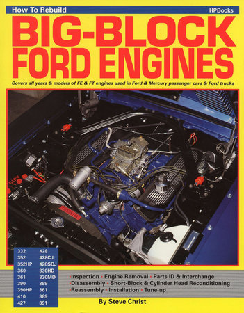 Rebuild Bb Ford Hp708