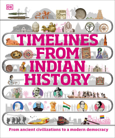 Timelines from Indian History