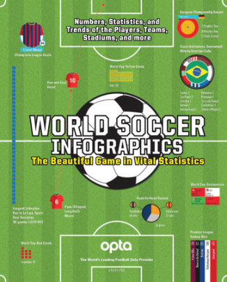 World Soccer Infographics - Written by Opta